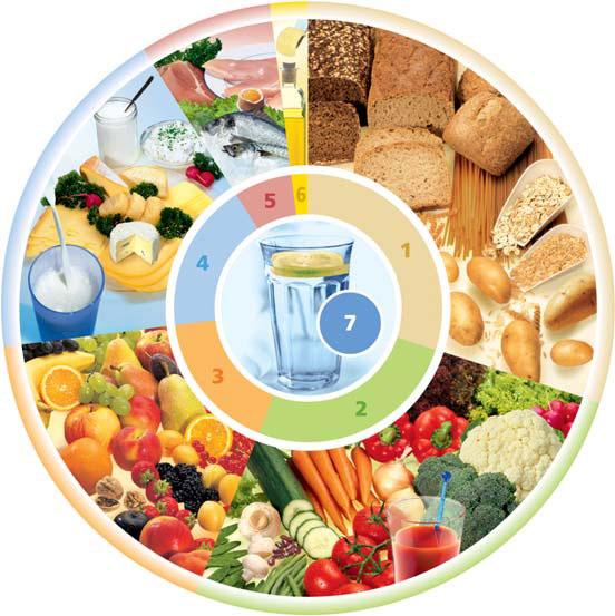 Ernährungs-Tips für Senioren